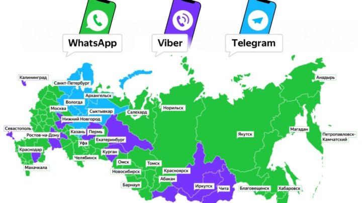 Популярные мессенджеры в России